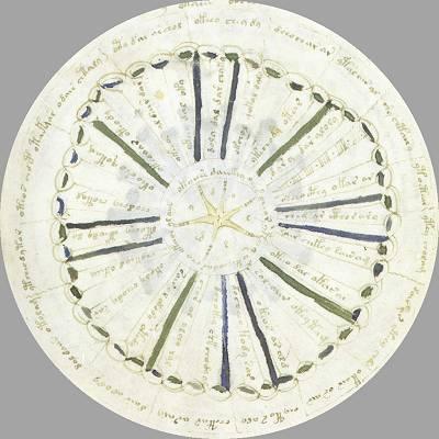 El Misterioso Manuscrito Voynich-Post Completo
